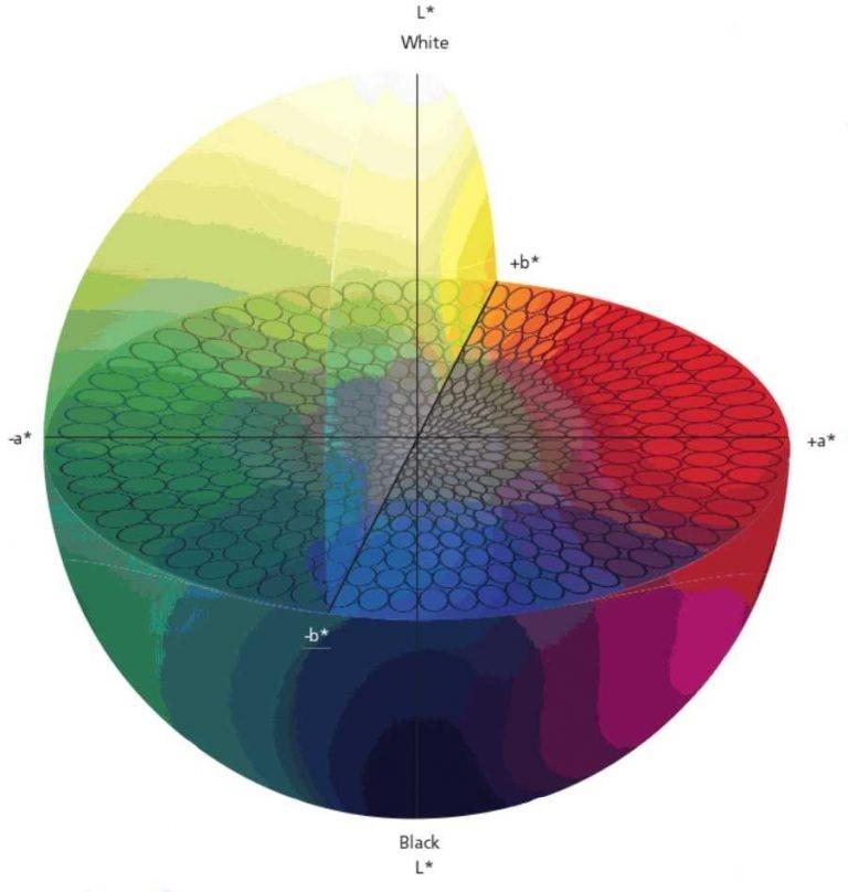 دستگاه رنگ سنج بازتابی